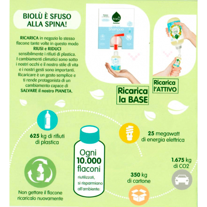 Base + Attivo Bio Doccia e Capelli 300 ml - Biolù